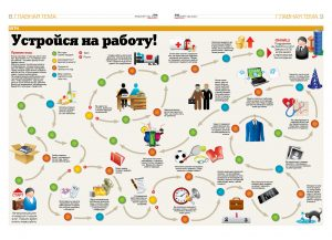 как создавать инфографику